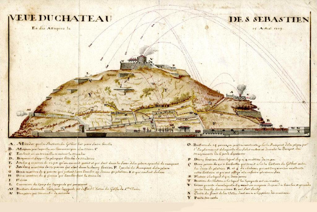 Recursos navales en el siglo XVIII